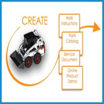 create 3d